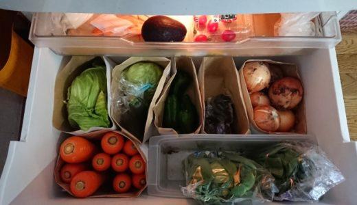 冷蔵庫の収納は自分に合ったものを実践するのが一番!参考になる方法